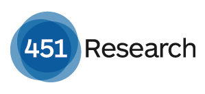 451research