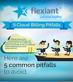 Cloud Billing Pitfalls