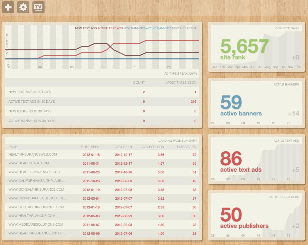 Duckboard Integration Screen Shot