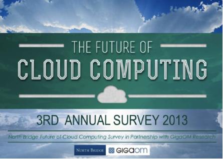 Future of Cloud Survey