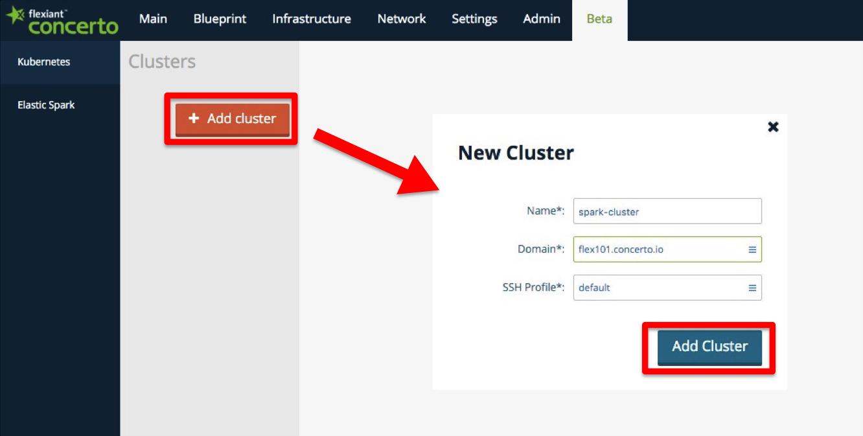 Create the Kubernetes cluster screenshot