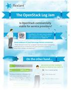 Openstck infographic