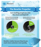 The Reseller Propeller Infographic